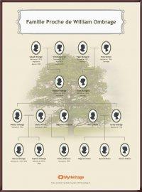 H/F - Scénarios  : famille (4/4) et triumvir mangemort (1/1) Mini_191128084230860761