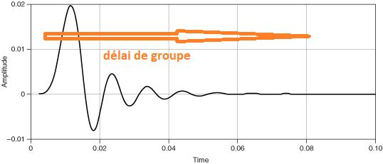 correction de la distorsion de phase par convolution - Page 5 191231073653225046