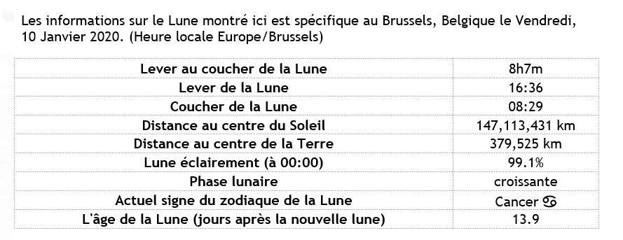 éclipse pénombrale le 10 Janvier 2020 (Belgique) 200107113934562889
