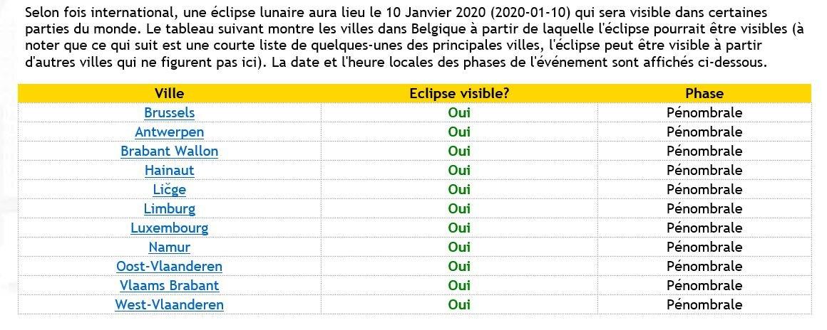 éclipse pénombrale le 10 Janvier 2020 (Belgique) 200107113935650809