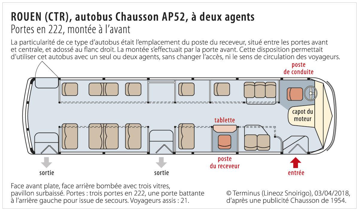 BUS-CHAUSSON-AP52-ROUEN-CTR-2-AGENTS-PORTES-222-ALC-1-PIX300-W