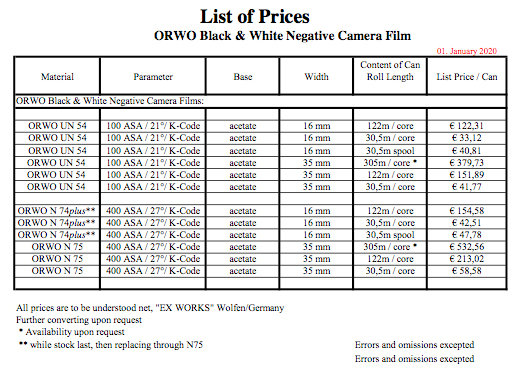 list of prices