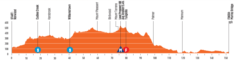 Santos Tour Down Under - Page 3 200118102816800859