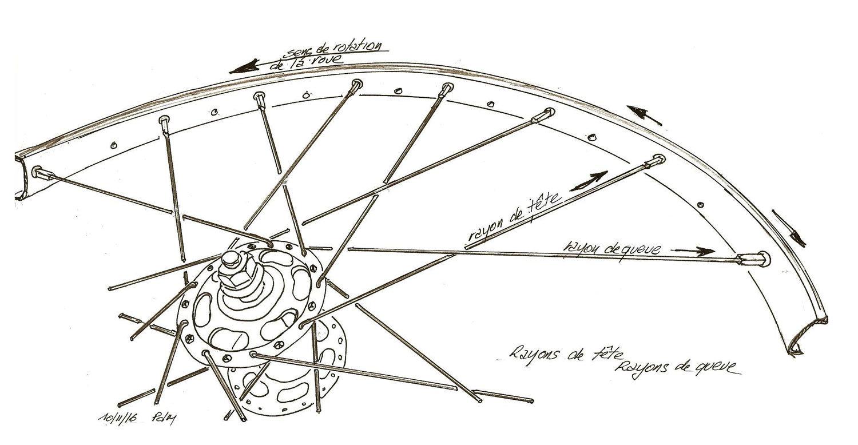 rayonner une roue demande de conseilles  200126112844324949