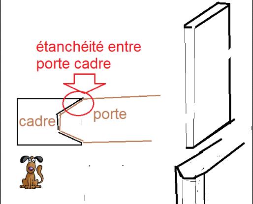 Porte coulissante  - Page 2 200127104855608832