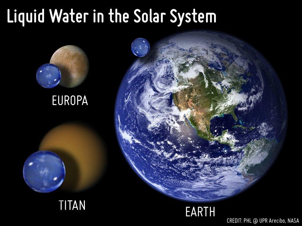 Toute l'eau de la terre2