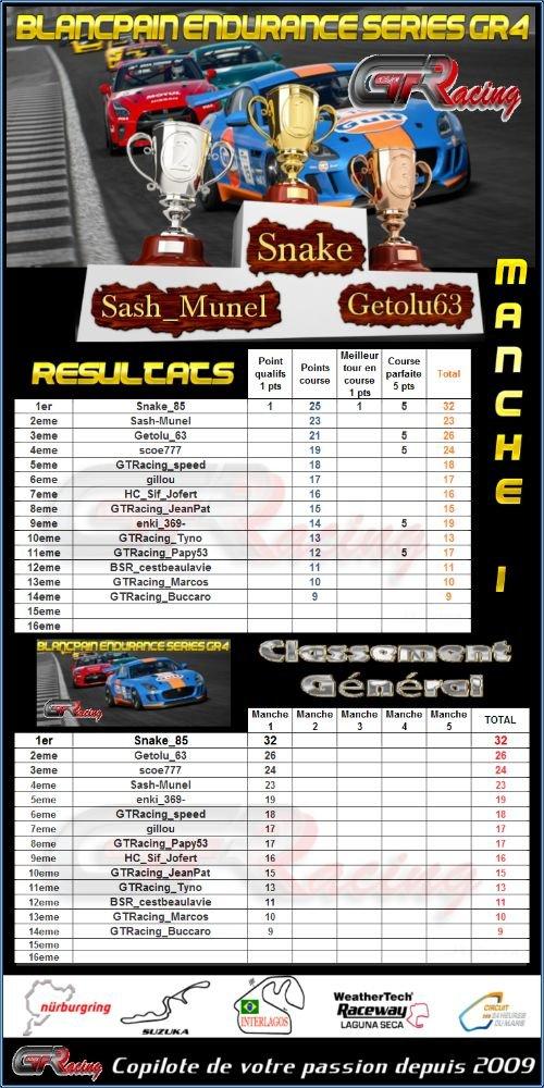 Resultats Manche 1 Blancpain Endurance Series gr4 200216095528418396