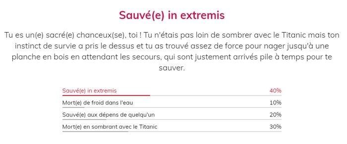 Test - Quel aurait été ton destin au sein du Titanic ? 200301042605553146