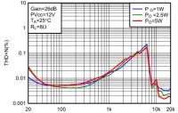 Notions de base sur la Class D Mini_200315124520284216