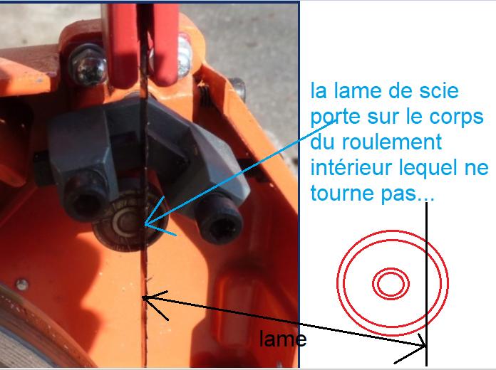 Modification guide lame sur petite scie a ruban égyptienne  200319070925270417