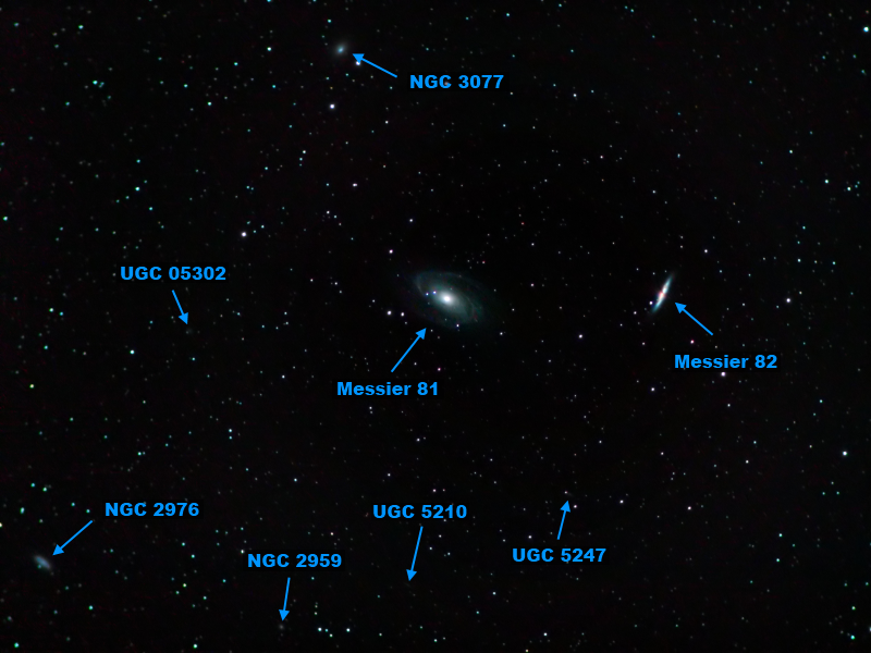 M81, M82 and friends-labeled