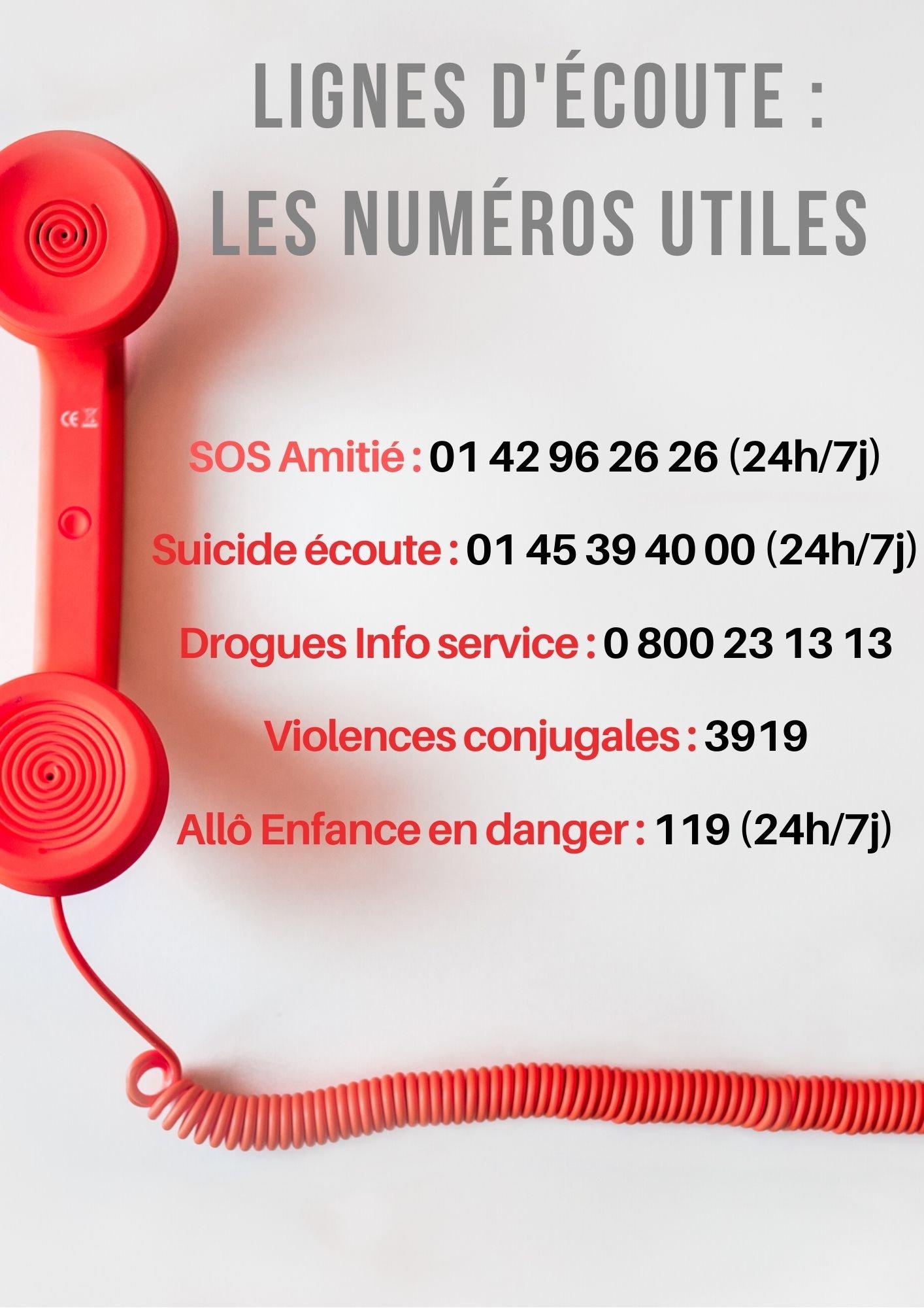 Les numéros utiles (1)