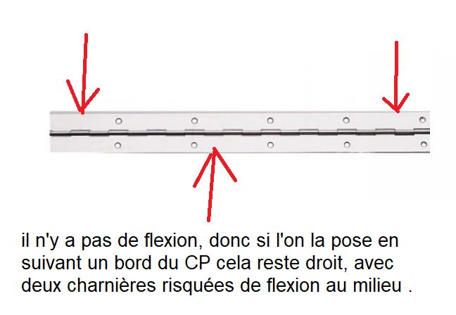 Fabrication de placards pour l'atelier méca / bois - Page 2 20040506195217747