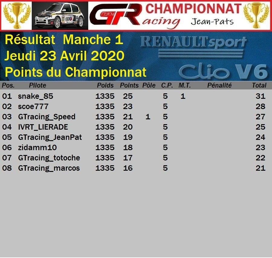 Résultats Manche 1 du Championnat Clio V6 le 23/04/2020 200424070742538487