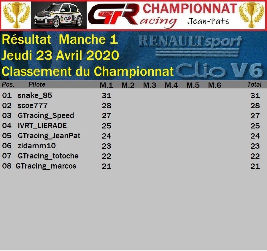 Résultats Manche 1 du Championnat Clio V6 le 23/04/2020 200424070908156491