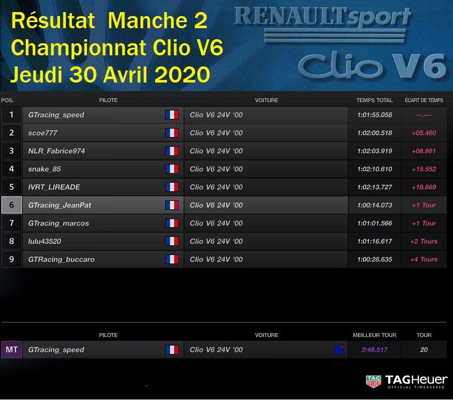 Résultats Manche 2 du Championnat Clio V6 e 30/04/2020 200501063632801109