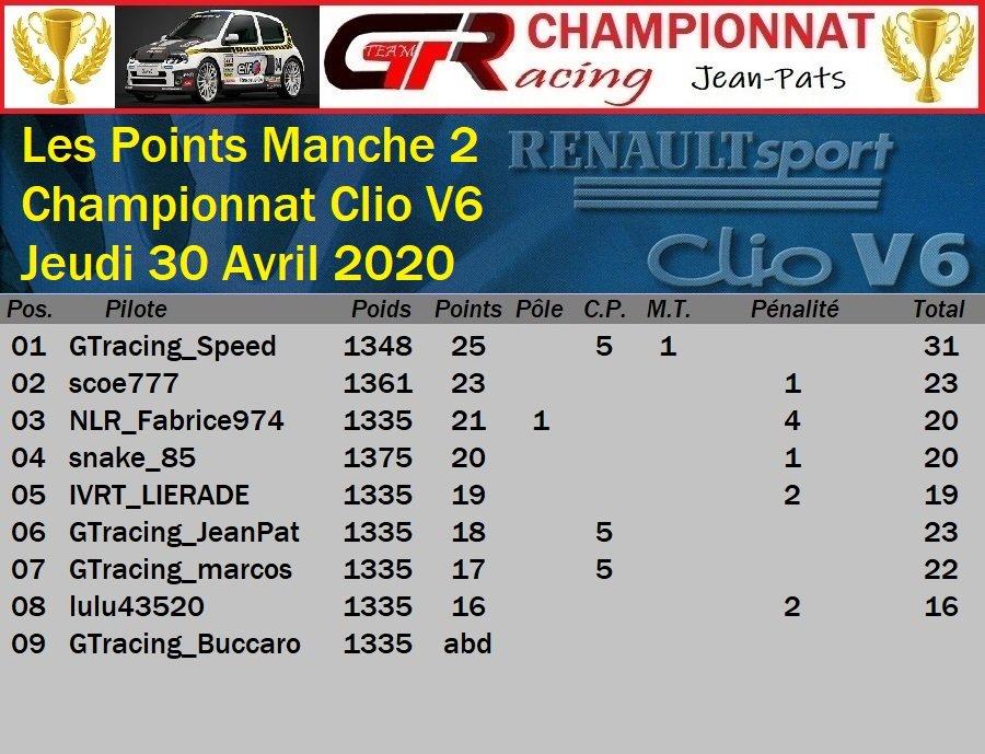 Résultats Manche 2 du Championnat Clio V6 e 30/04/2020 200501063706983989