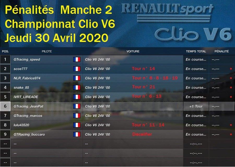 Résultats Manche 2 du Championnat Clio V6 e 30/04/2020 200501063739694433