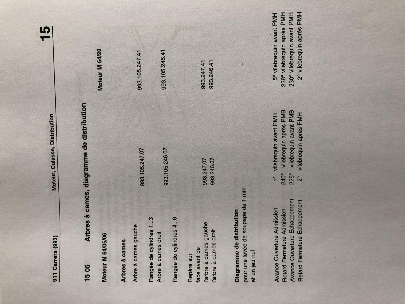 calage distribution 993 200503110307271461