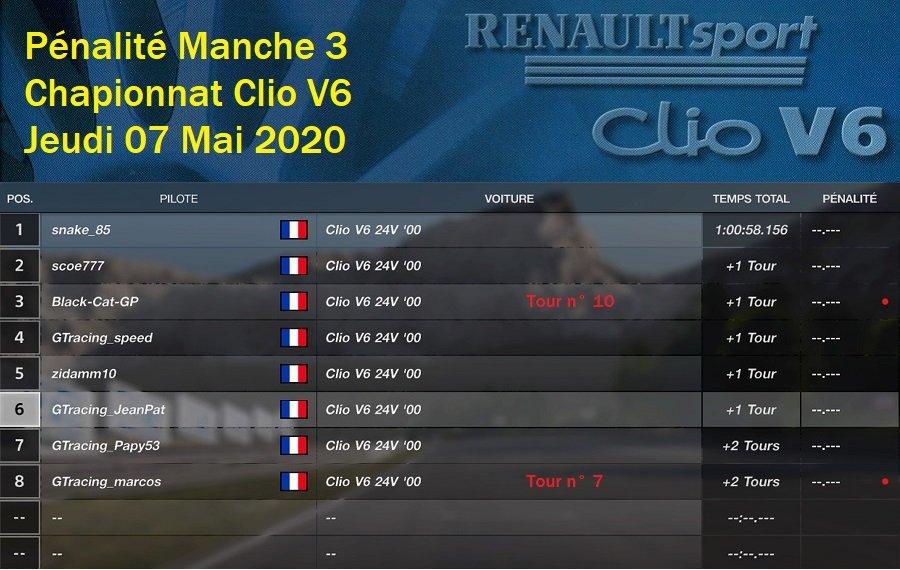 Résultat Manche 3 du Championnat Clio V6 le 07/05/2020 200508023003914591
