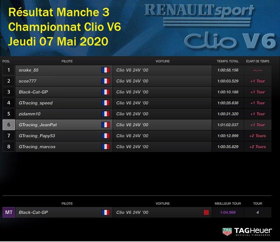 Résultat Manche 3 du Championnat Clio V6 le 07/05/2020 200508023042604579