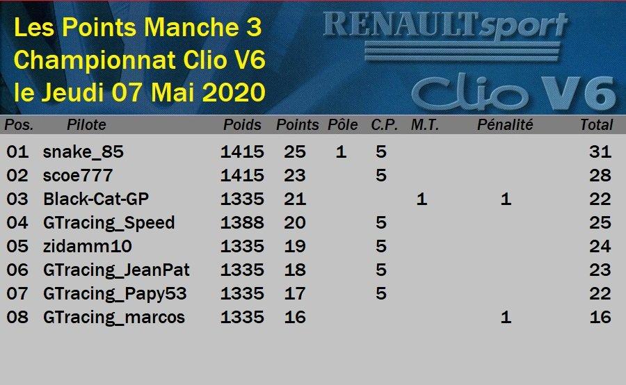 Résultat Manche 3 du Championnat Clio V6 le 07/05/2020 200508023123372886