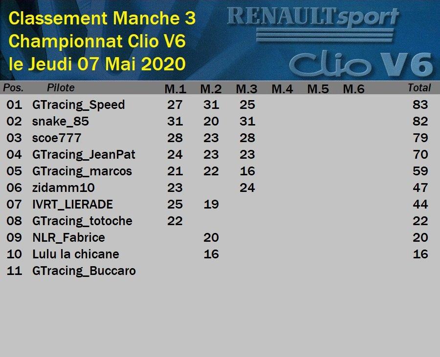 Résultat Manche 3 du Championnat Clio V6 le 07/05/2020 200508023150337416