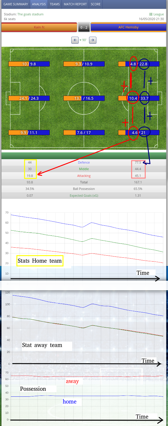 Screenshot_2020-05-18 Virtuafoot Manager - The football manager game