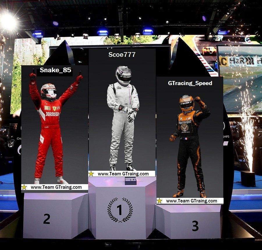 Résultats de la Finale du Championnat Clio V6 28/05/2020 200530032633827700