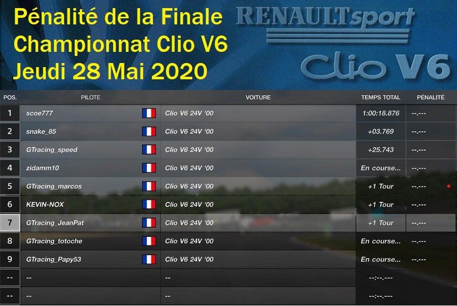 Résultats de la Finale du Championnat Clio V6 28/05/2020 200530032803622699