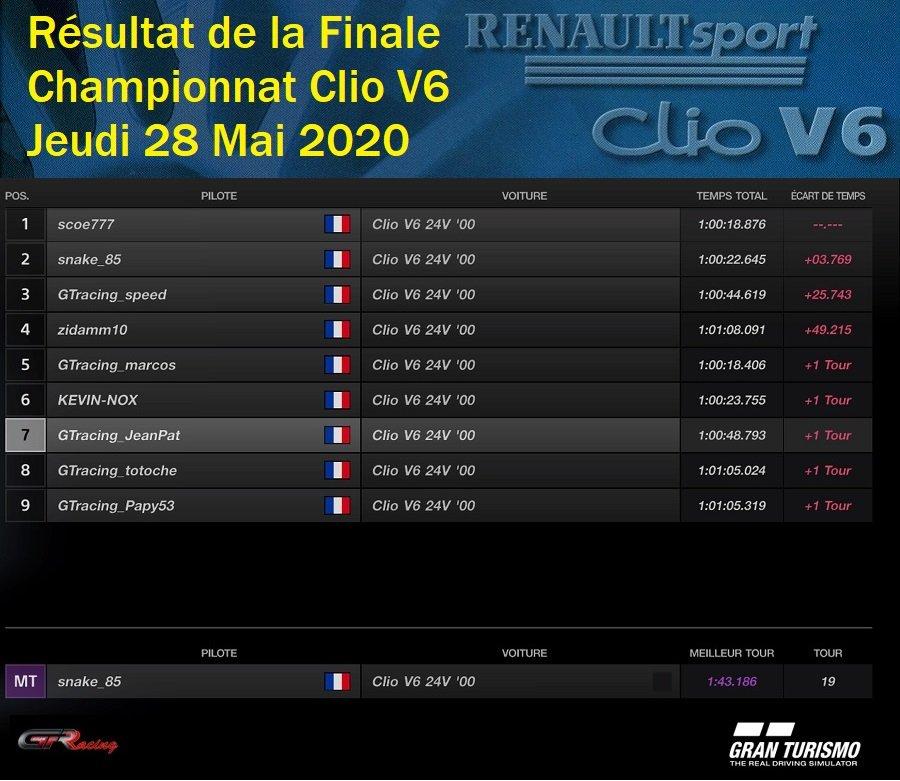 Résultats de la Finale du Championnat Clio V6 28/05/2020 200530032834949254