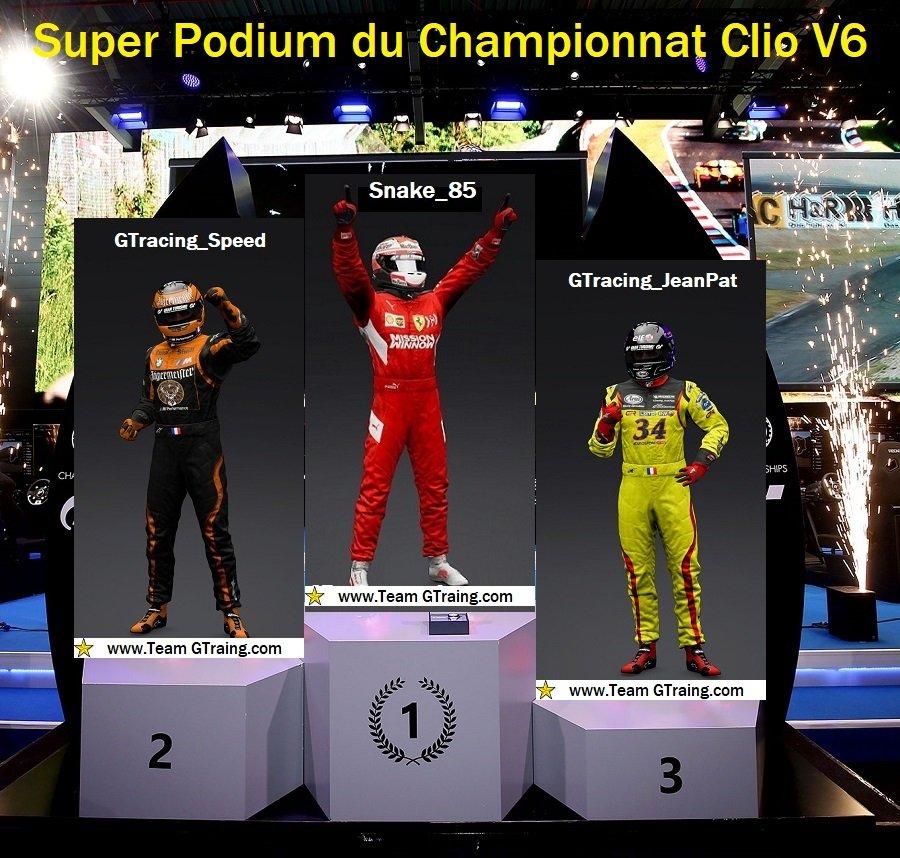 Résultats de la Finale du Championnat Clio V6 28/05/2020 200530032956346035