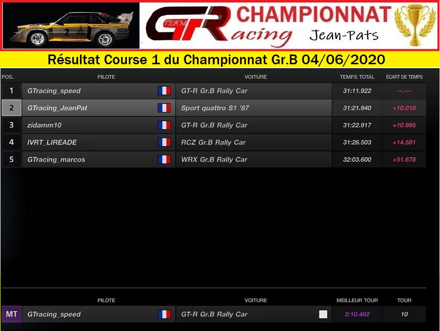 Résultats Manche 1 du Championnat Gr.B le Jeudi 04 Juin 2020 200605060947271271