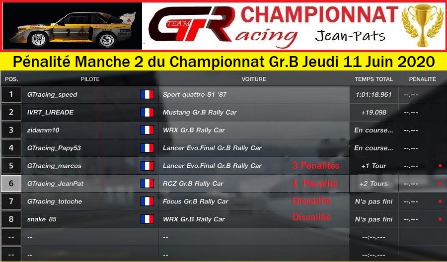 Résultat Manche 2 du Championnat Gr.B Jeudi 11 Juin 2020 200612034346138565