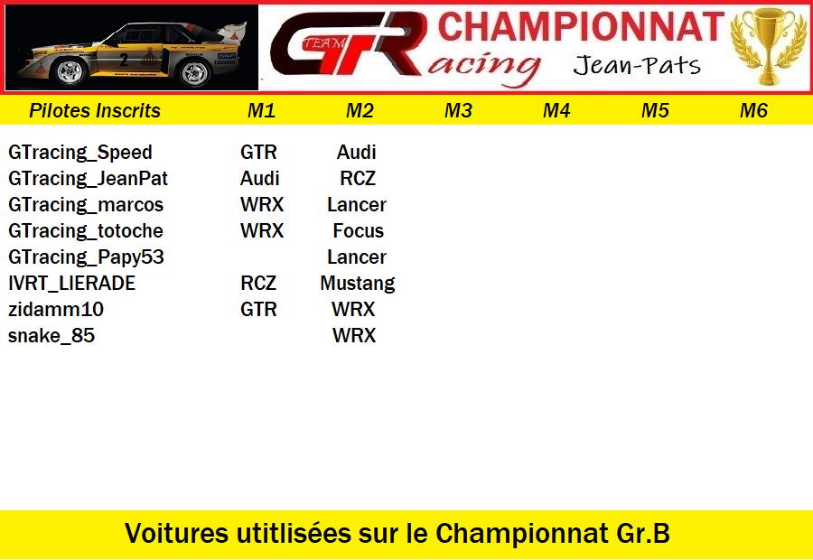 Résultat Manche 2 du Championnat Gr.B Jeudi 11 Juin 2020 200612034645346336