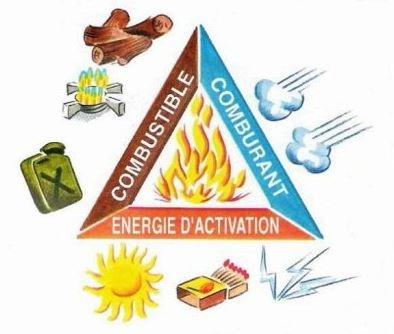 Plan de lutte contre les feux de chaumes 200612090200311356