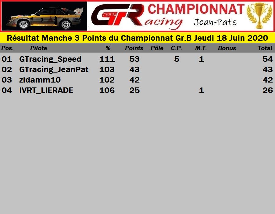 Résultats Manche 3 du Championnat Gr.B Jeudi 18 Juin 2020 200619052031789443