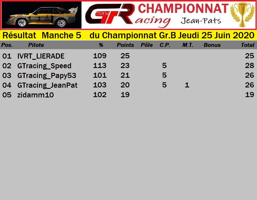 Résultats Manche 5 du Championnat Gr.B Jeudi 25 Juin 2020 200626124909245584