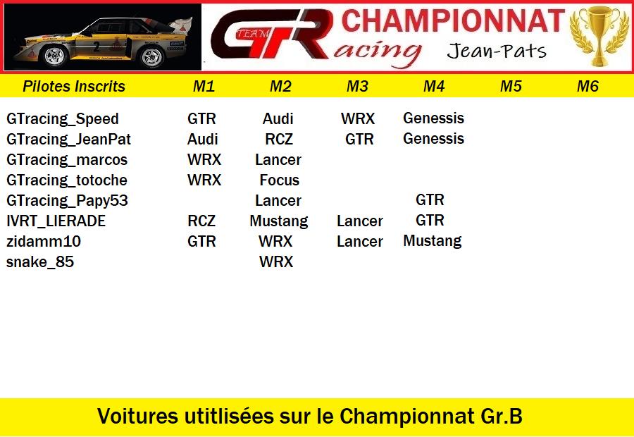Résultats Manche 5 du Championnat Gr.B Jeudi 25 Juin 2020 200626125016351337