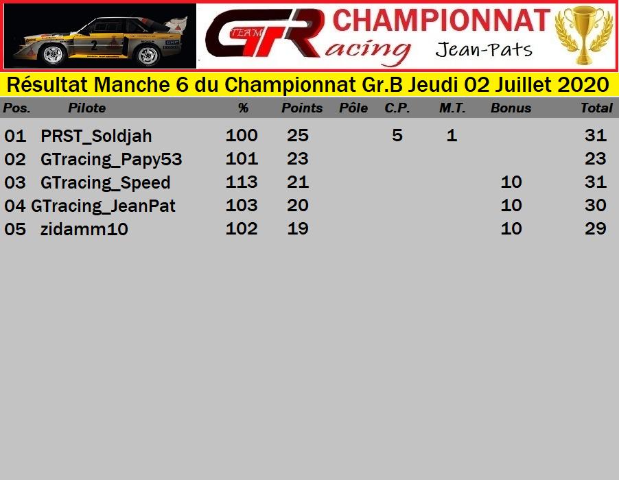 Résultats Manche 6 du Championnat Gr.B Jeudi 02 Juillet 2020 200703015354179995