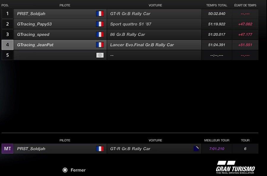 Résultats Manche 6 du Championnat Gr.B Jeudi 02 Juillet 2020 20070301543219631