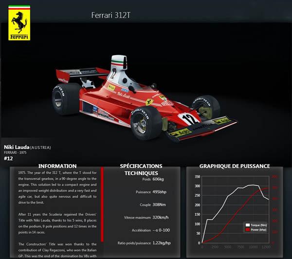 Fiche Technique Ferrari F1 312 T