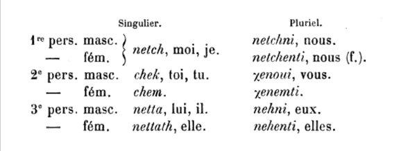 Le Chaouia (dialecte) de l'Ahmar-Khaddou - 6ème Partie dans Attributs d'Algérienneté 200706072322996340