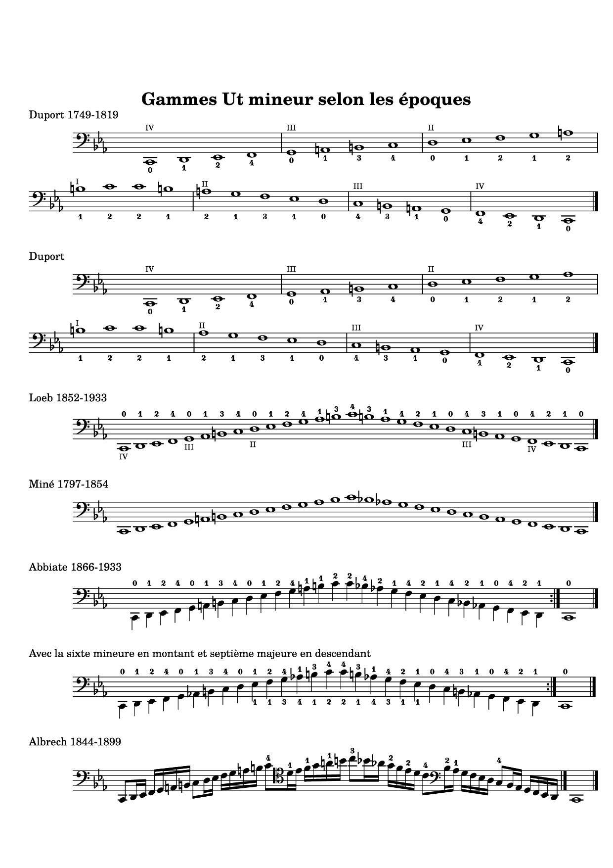 Gammes-2-octaves au fil du temps