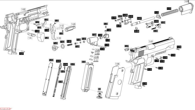 problème swiss arms p911 full plastok 200729101914333022
