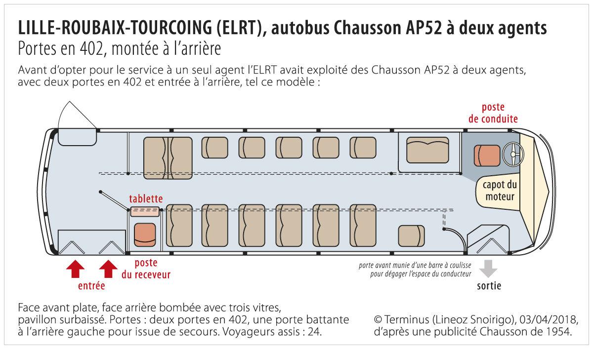 BUS-CHAUSSON-AP52-LILLE-ROUBAIX-TOURCOING-ELRT-2-AGENTS-PORTES-402-ALC-1-PIX300-W