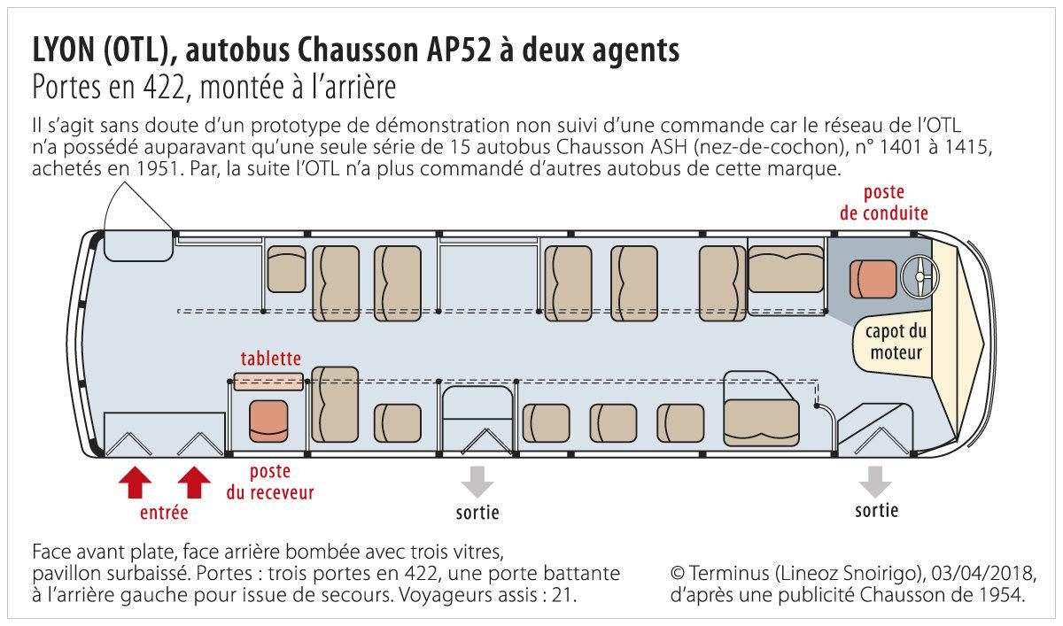 BUS-CHAUSSON-AP52-LYON-OTL-2-AGENTS-PORTES-422-ALC-1-PIX300-W