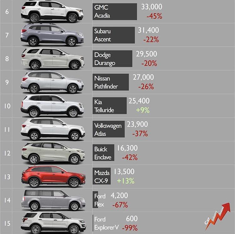 [Statistiques] Les chiffres sud/nord américains  - Page 4 20082612401667923