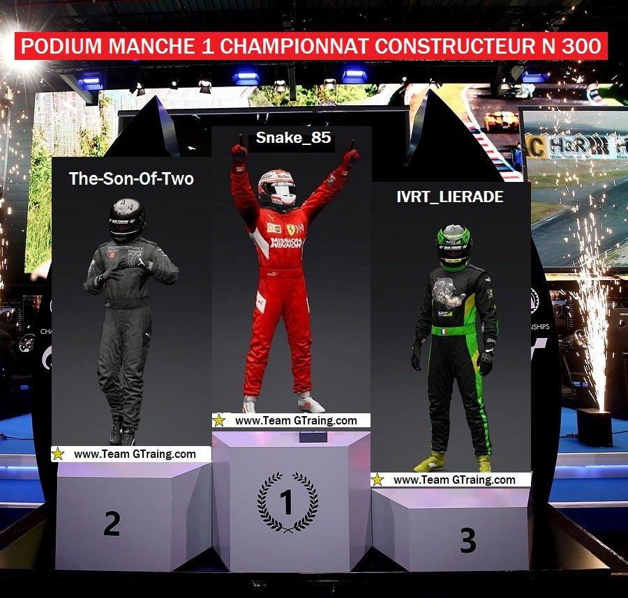 RESULTATS MANCHE 1 CHAMPIONNAT CONSTRUCTEUR N 300 - 02/09/2020 200903090618209000