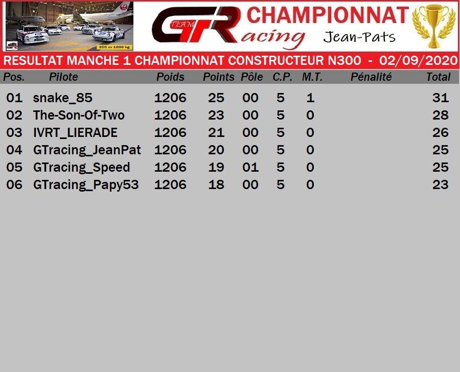 RESULTATS MANCHE 1 CHAMPIONNAT CONSTRUCTEUR N 300 - 02/09/2020 200903090655728342